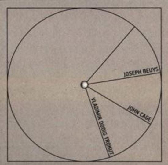 Picture of Vladimir Dodig Trokut: Joseph Beuys - John Cage - V.D.T